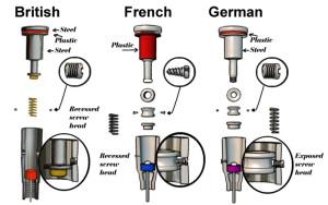 schéma illustrant les types de pointes anglaises, françaises et allemandes